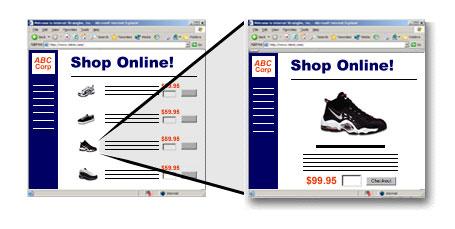 Qual a importância das fotos no comércio eletrônico