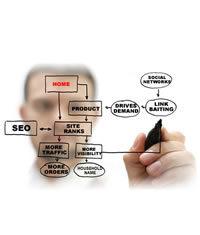 SEO é função de marketing e necessita de profissionais gabaritados na área