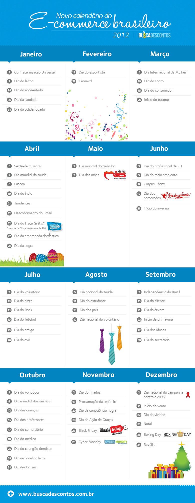 Calendário de datas comemorativas do e-commerce no Brasil