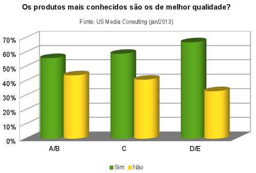 Dicas para conquistar o consumidor online no Brasil