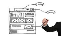 Otimizando a página de produtos para os clientes e Google
