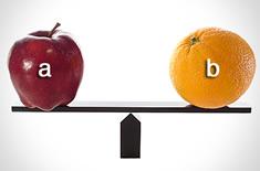 Teste A/B - Como, Onde, Quando e Porquê