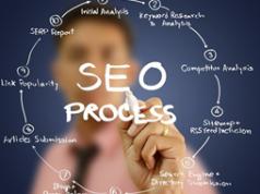 Formação do profissional de SEO - Quais os principais pontos