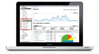 Curso de Google Analytics e Web Análise. Veja detalhes sobre o Curso de Google Analytics e Web Analytics oferecido pela Academia do Marketing