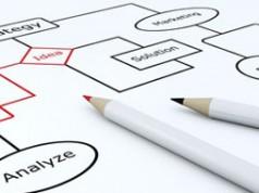 Planejamento de campanha de marketing nas redes sociais