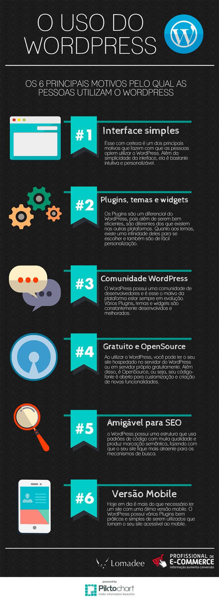 Veja qual é a melhor plataforma para um blog