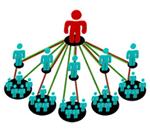 Mídias sociais e as pequenas empresas