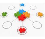 A presença nas redes sociais de empresas e corporações